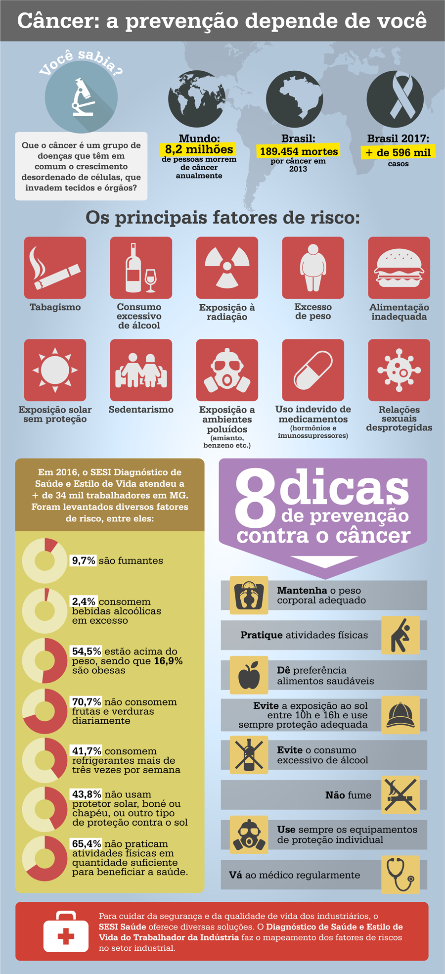 CancerInfografico.png